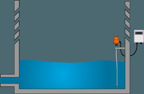 Bacia da Torre de Resfriamento