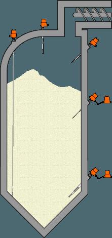 Silo de Transferência para Matéria Prima na Planta de Etanol