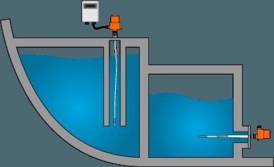 Tanque de Água Doce e de Piscina