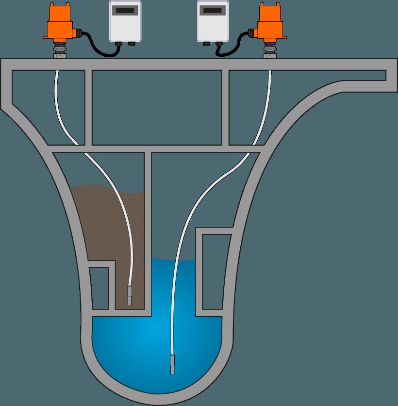 Tanque de Cavidade