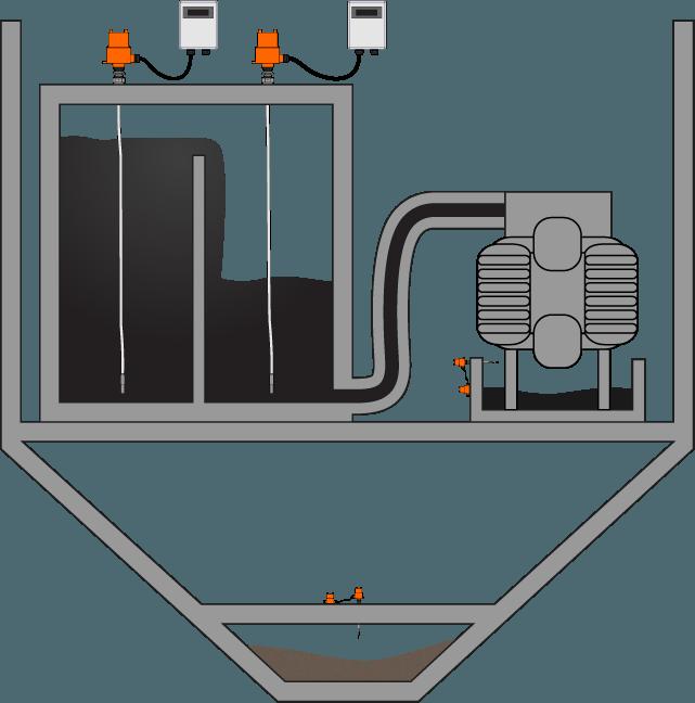 Tanque de Decantação e Serviço de HFO