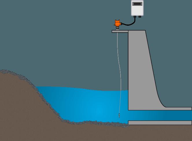 Tanque de Retenção de Água da Chuva