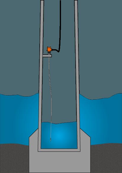 Turbinas Eólicas em Parques Offshore